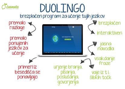 Učenje tujih jezikov preko spleta z Duolingom