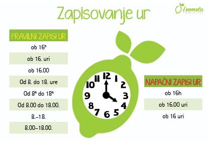 Pravilni zapis ure v slovenščini